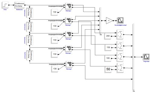 Scicoslab-Modell