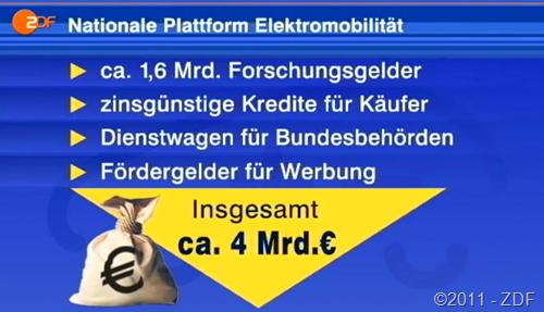 Plattform-Elektromobilitat-Forderung