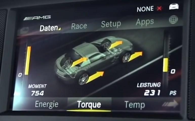 Display im SLS Electric Drive informiert den Fahrer über die aktuelle Drehmomentverteilung an den Rädern