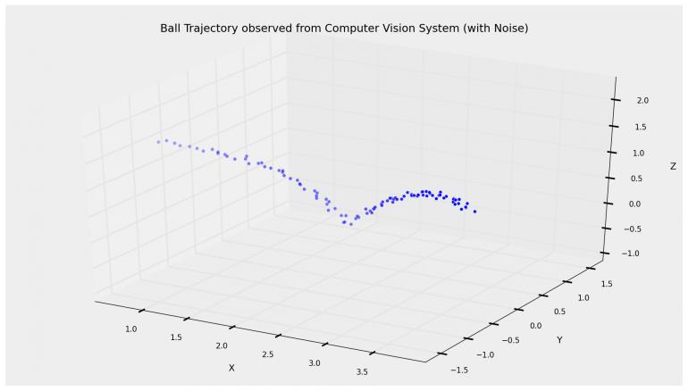 BallTrajectory-Computervision