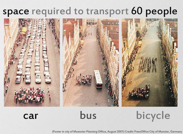 Verkehrsraumbedarf-Bus-PKW