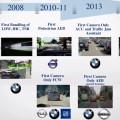 Quelle: Screenshot aus Vortrag Prof. Shashua auf dem Deutsche Bank Global Auto Industry Conference 2015