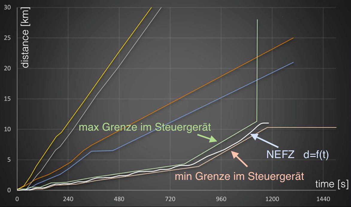 Screenshot aus Vortrag Felix Domke, CC-BY-4.0