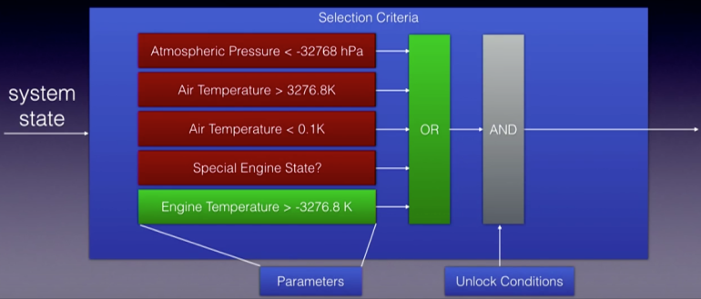 Screenshot aus Vortrag von Felix Domke, CC-BY-4.0 Lizenz