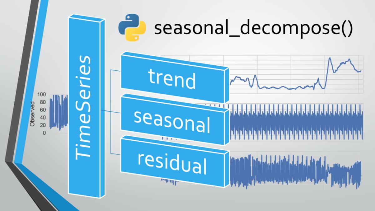 Seasonal_Decompose