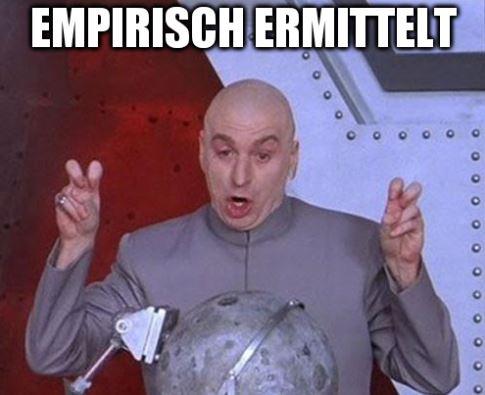 Empirisch-ermittelt