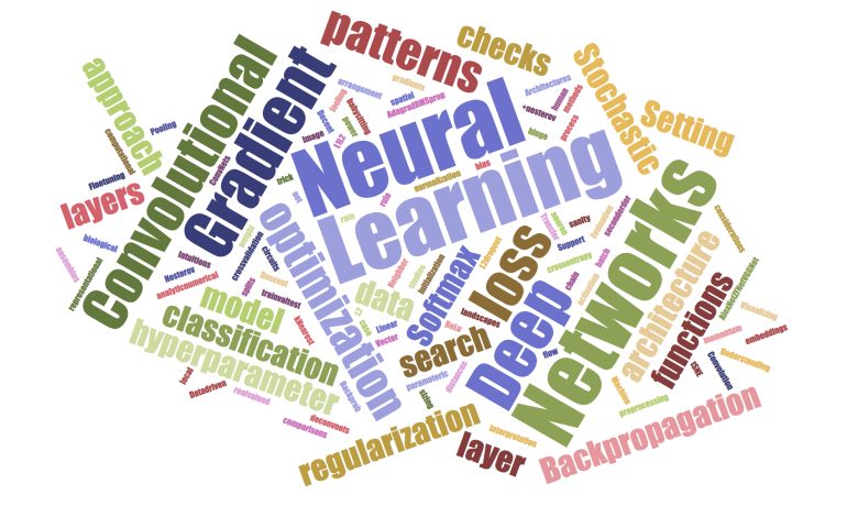 Deep Learning Wordcloud, made with https://www.jasondavies.com/wordcloud/ with wordbase from http://cs231n.github.io CC-BY-SA2.0 Lizenz