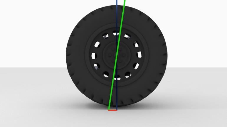 Strecke (rot) zwischen dem Durchstoßpunkt der Lenkachse (grün) zum Durchstoßpunkt der Senkrechten durch den Radmittelpunkt (blau) auf der Straße