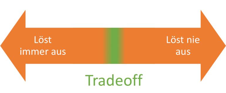 ADAS_TradeOff